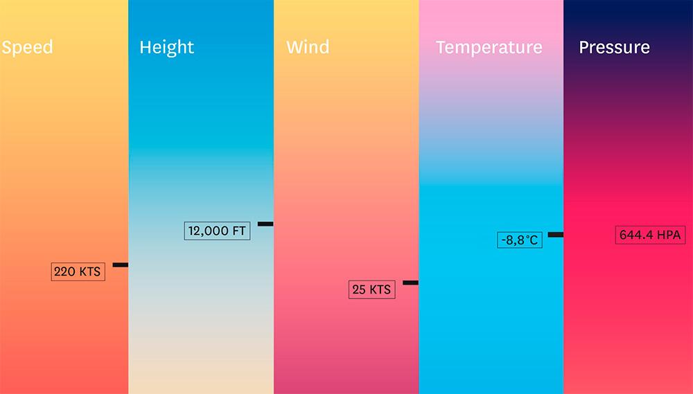 tendance-webdesign-nantes-algo