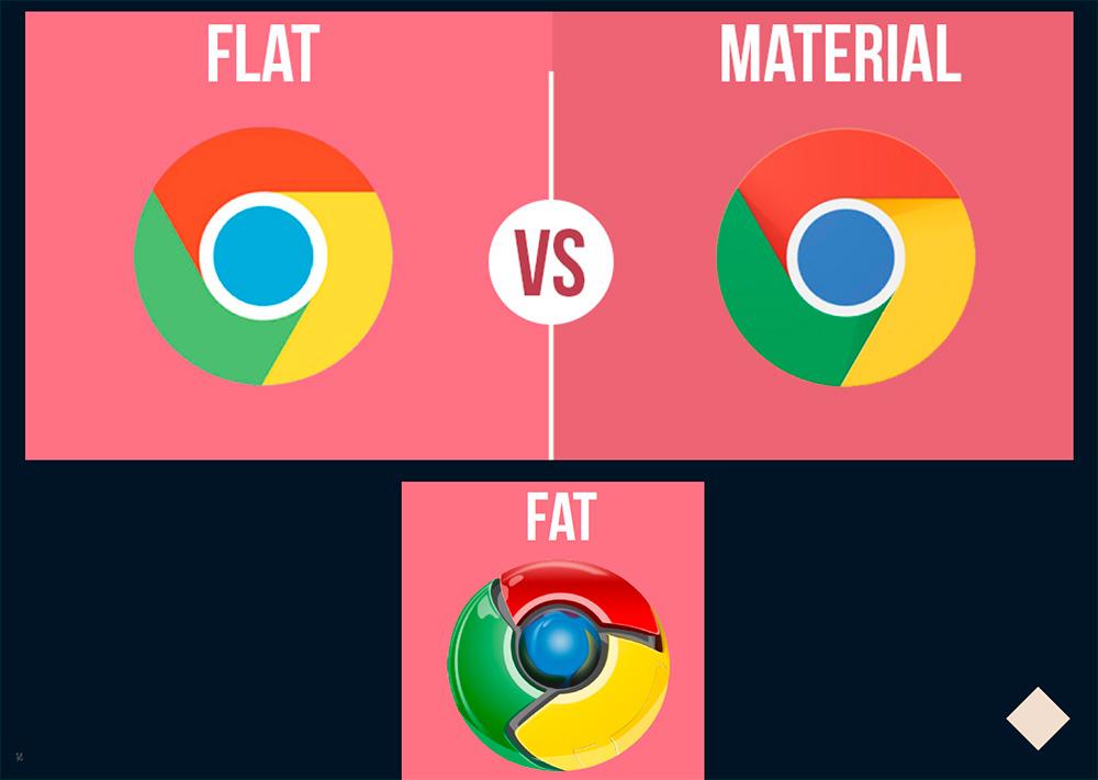 tendance-webdesign-nantes-flat-fat-material