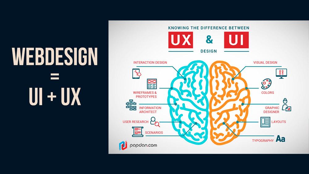 tendance-webdesign-nantes